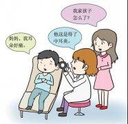 中耳炎的严重危害有哪些?能自愈